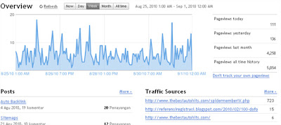 info traffic