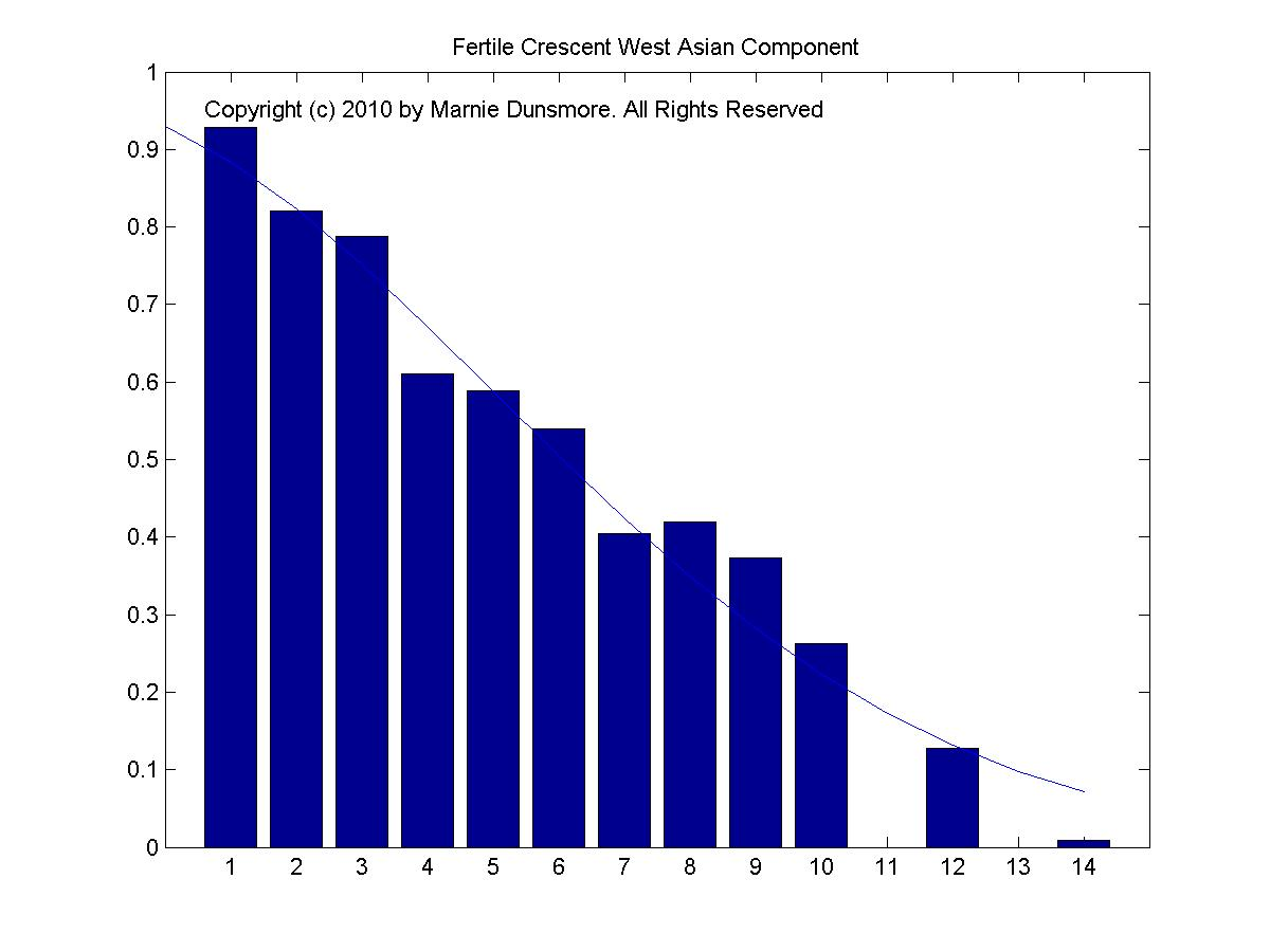 What is a bar chart what is a browser youtube ccuart Image collections