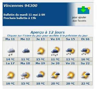 La météo à 12 jours gratuite en un clic ! | Astuces hebdo