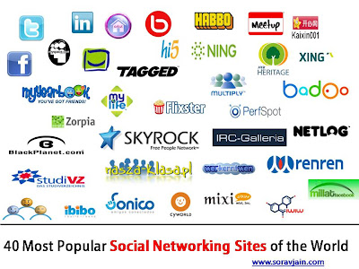 Social Networking sites, social media 2010