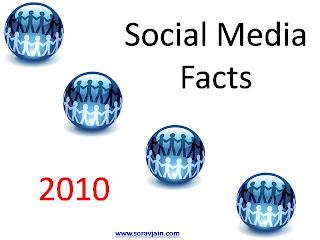 social media facts 2010