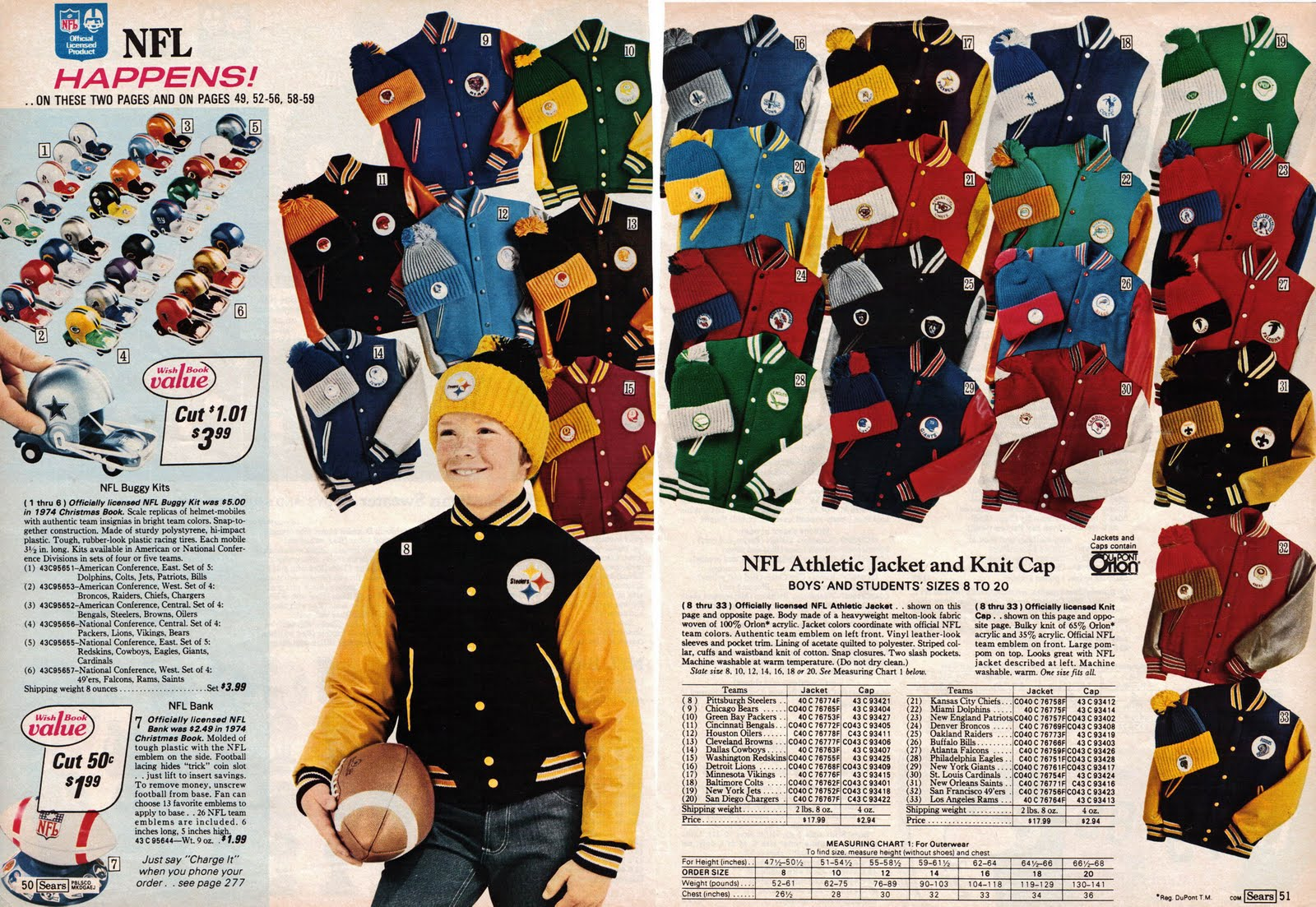 NFL+Jackets+Pages+50+and+51+1975.jpg