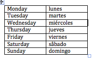 How to tell someone what the date/month in spanish — Science ...
