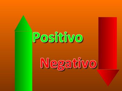http://3.bp.blogspot.com/_oHY-Bef4e38/SoDFxV5beJI/AAAAAAAAAn4/prqPAMvWT-s/s400/Positivo%2520Negativo.jpg