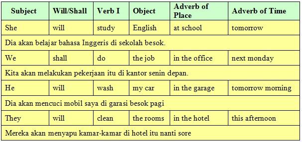 5 contoh kalimat verbal Kalimat verbal dan kalimat nominal,  contoh :- ibu saya adalah seorang guru ( s+p  )- rumah itu besar sekali -.