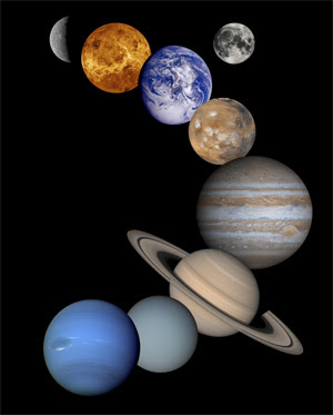 Timeline of discovery of Solar System planets and their