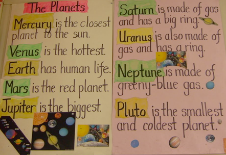 Solar System Poems (page 2) - Pics about space