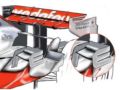 [Aerodinámica del McLaren para el GP de Mónaco - foto www.formula1.com]