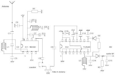 schéma complet du récepteur