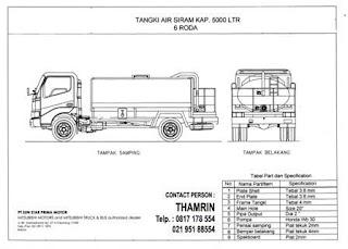 ... mobil truck source http info truck thamrin blogspot com 2009 08 ukuran