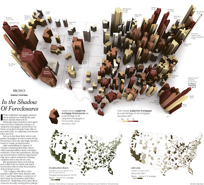 NY Times/Metrics: In the Shadow of Foreclosures