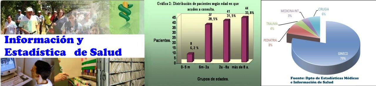 ESTADISTICAS DE SALUD