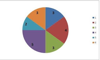 Medián számítása statisztika