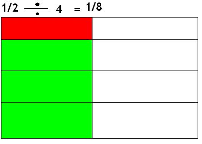 817 Math 2009 Gilberts Fractions Growing Post