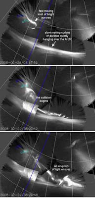 This three frame animation of THEMIS/ASI images shows auroras colliding