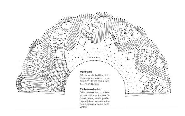 Encaje de Bolillos Patrones Gratis Encajes de Bolillos Patrones