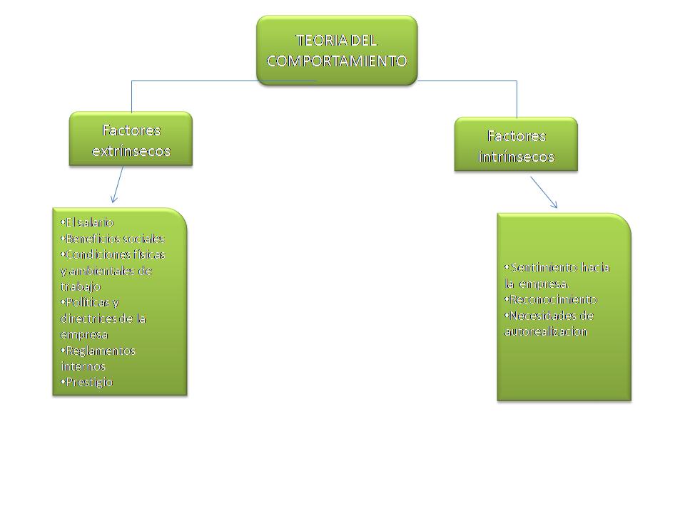 teoria clasica del test: