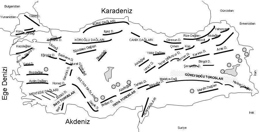 TÜRKİYE'NİN YER ŞEKİLLERİ,DAĞLARI,OVALARI