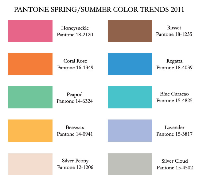 Pantone has announced that Honeysuckle is the color of the year.