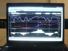 klik here to slide show online trading system