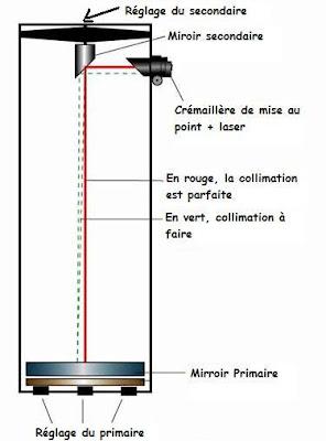 Back to basic... Newton   Figure+0