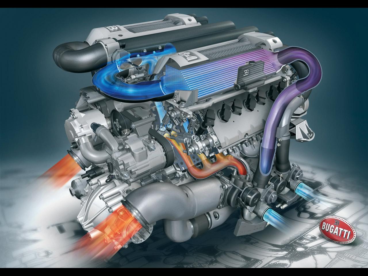 http://3.bp.blogspot.com/_ok92T4mBPv0/TD6O0Ev6StI/AAAAAAAAAV4/ilWxe8MPibs/s1600/2006-bugatti-veyron-w16-engine-cutaway-1280x9601.jpg