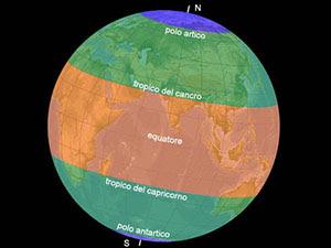 Le nostre attivit pi interessanti le zone - Immagine da colorare della terra ...