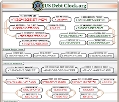 US Debt Clock: $14,310,379,000,000.00 And Growing