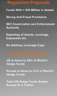 market folly: 2009-08-09 : hedge fund tracking, SEC filings ...