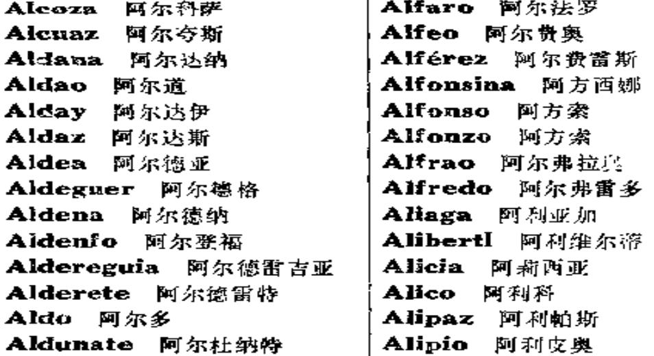 letras chinas con su significado en espanol: