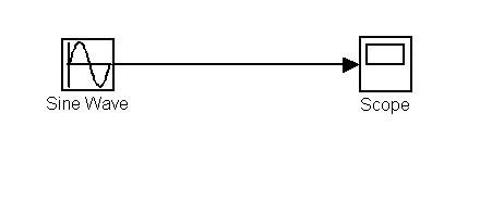matlab simulink program for continous sine wave