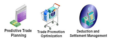 Oracle VCP & BI Products: Trade Promotions Management ...