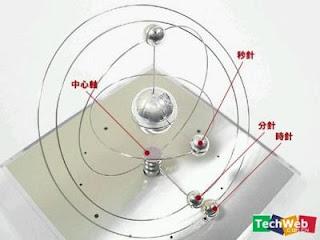 Solar System Desk Clock