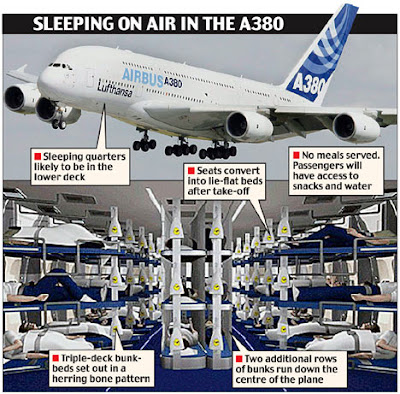 All-sleeper configuration for new aircraft