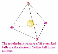 The tetrahedral structure of Si atom. Red balls are the electrons. Yellow ball is the nucleus.