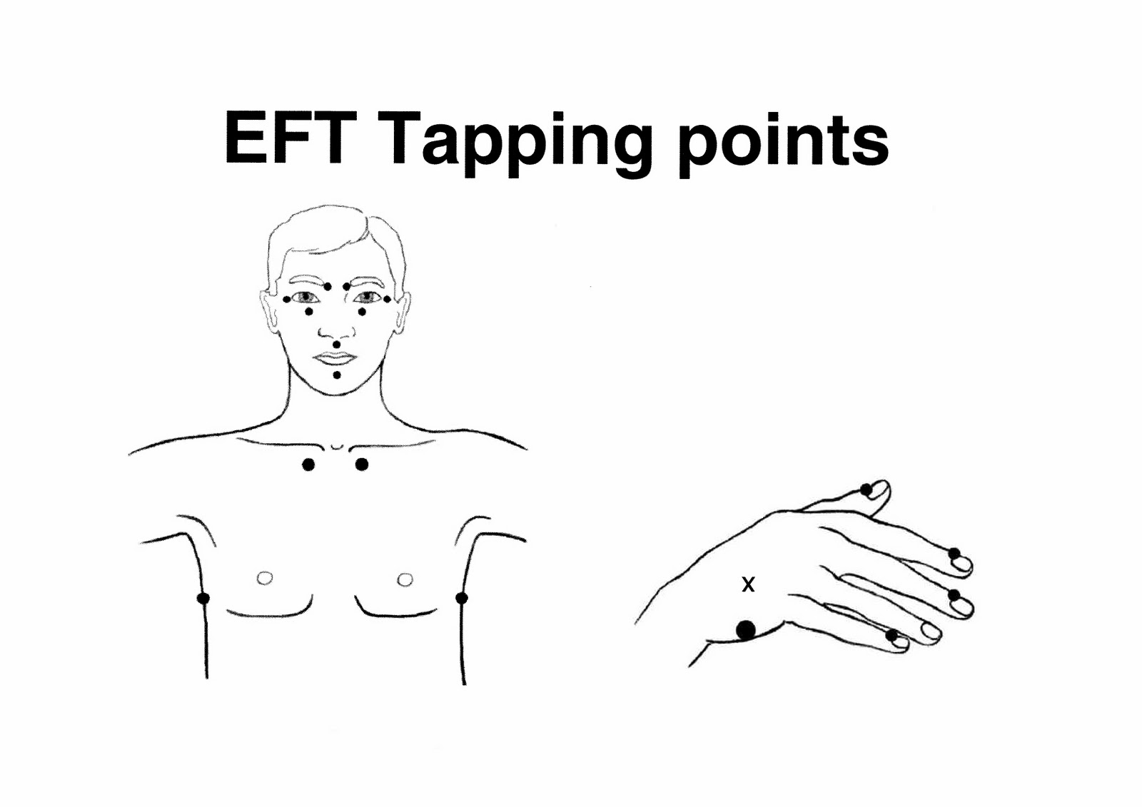 feel better with eft