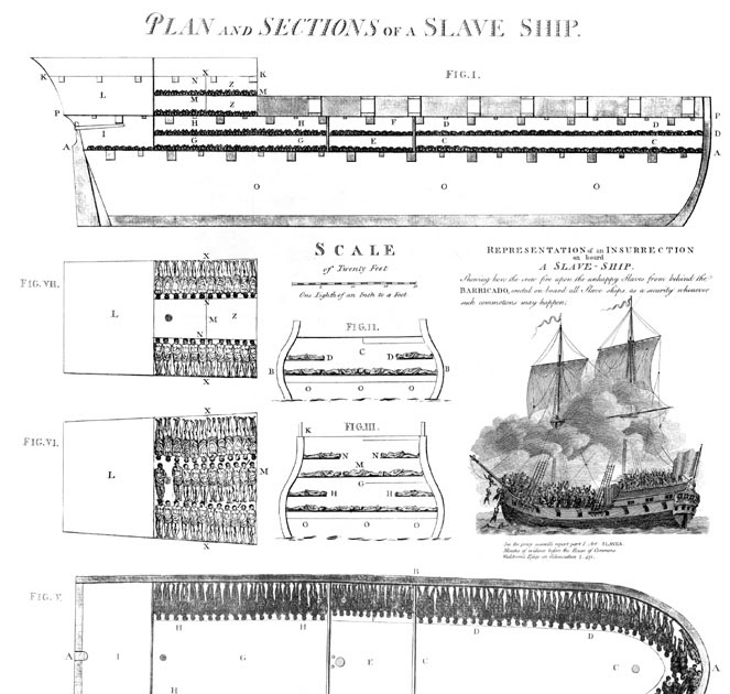 """abolition of the transatlantic slave trade 4 days ago  for much of the english-speaking world, the term """"triangular trade"""" refers to one  thing only: the transatlantic slave trade many school history."""