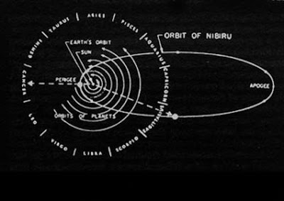 NASA RECONOCE QUE HERCÓLUBUS EXISTE ....  Nibirunasamap
