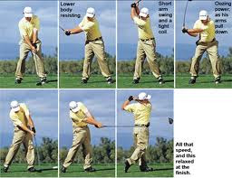 How To Correct A Slice In Your Golf Swing How To Fix A