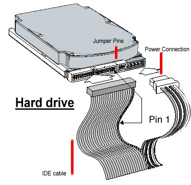 computer hard drive wire diagram computer automotive wiring diagrams hard drive diagram