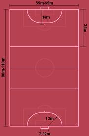 gambar lapangan bola tangan a lapangan permainan 1 1 panjang lapangan
