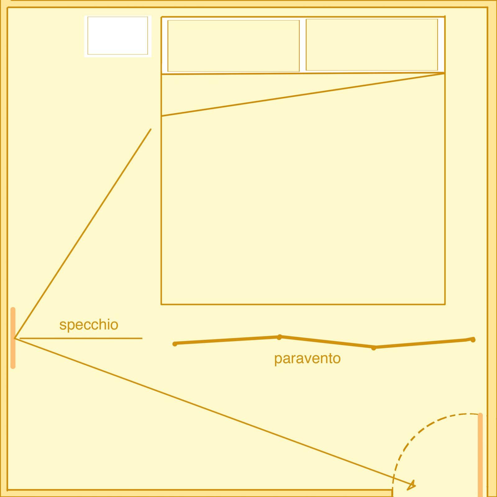 Arredamenti diotti a f blog arredamento part 9 - Feng shui specchio camera letto ...