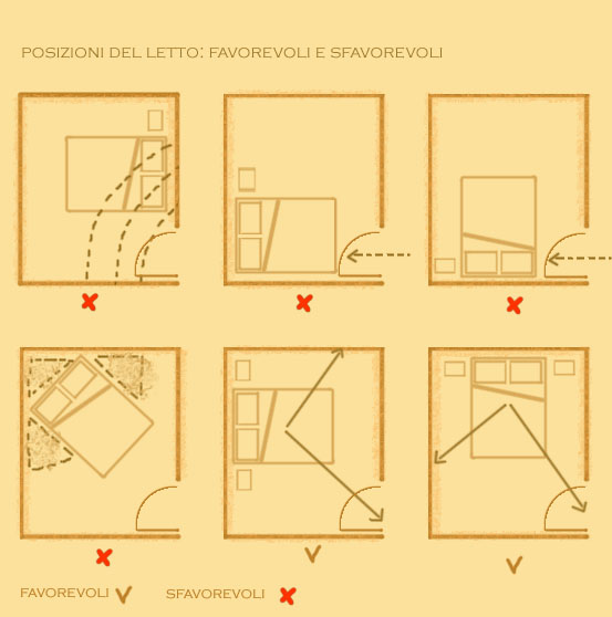 Novembre 2009 blog arredamento part 2 - Uscire da finestra layout autocad ...