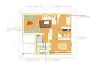 Arredamenti diotti a f il blog su mobili ed arredamento for Feng shui arredamento