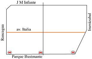 Mapa Barrio Italia.