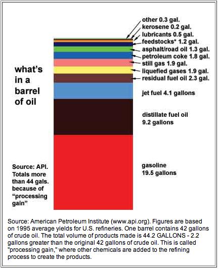 Petroleum Drink At Flo S V Cafe In Cars