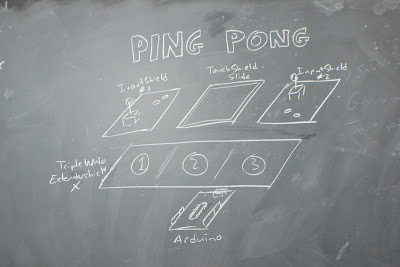 Open Source Ping Pong PSP Schematic