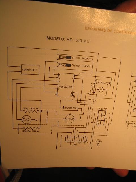 Horno teka he 610 me no me funciona electrodom sticos for Horno teka hc 510