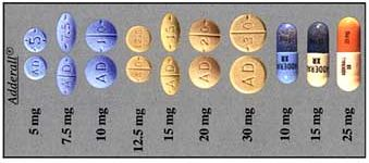 Who makes the Brand Name IR Adderall currently?