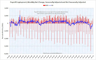 Payroll Employment Seasonal Adjustment